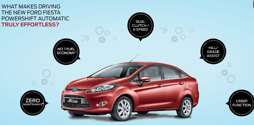 Video: Ford India highlights the advantages of Fiesta Powershift-March 7, 2012-Fiesta-Powershift-advantages.jpg