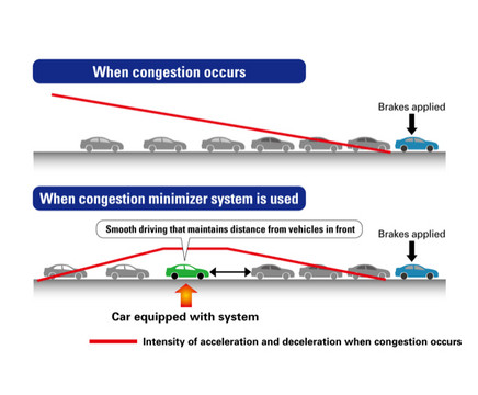 Congestion Detection Honda working on a Congestion Detection Technology