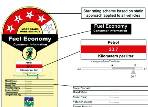 Fuel-efficiency-star-rating