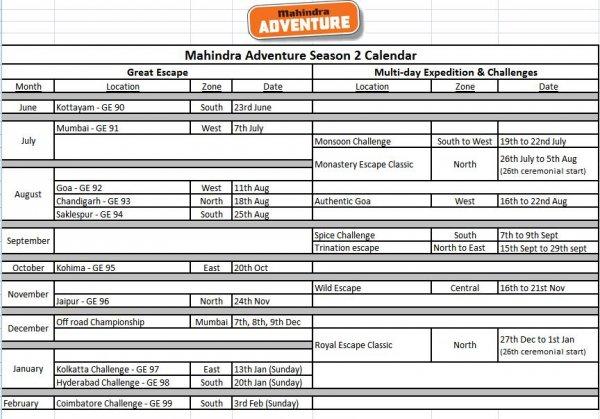 Mahindra Adventure 2012 Calender