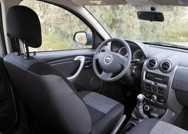 Renault Duster Specification Renault Duster