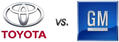 Toyota looking all set to re-gain world No.1 spot