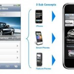Mercedes-Benz India launches mobile optimized site