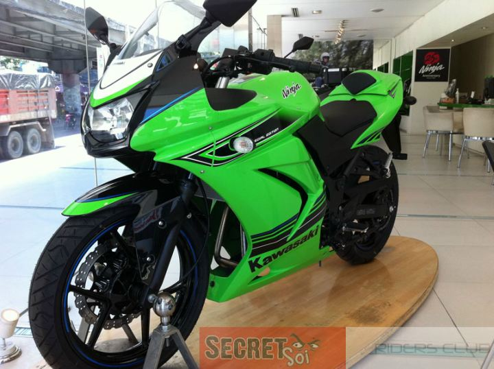 New Ninja 250r
