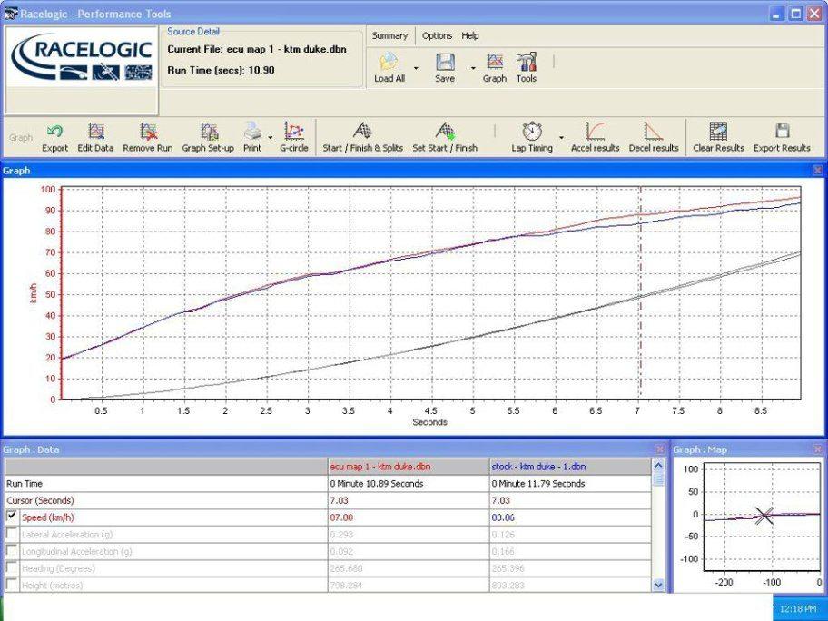 December 25, 2012-RaceDynamics-PowerTune-ECU-KTM-200-Duke.jpg