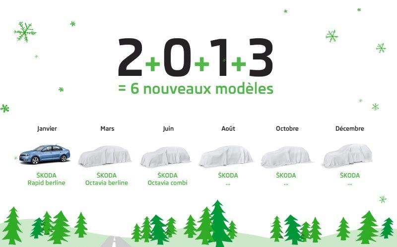 Skoda new models 2013