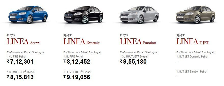 Fiat Linea T-Jet looks ready for a second innings in India