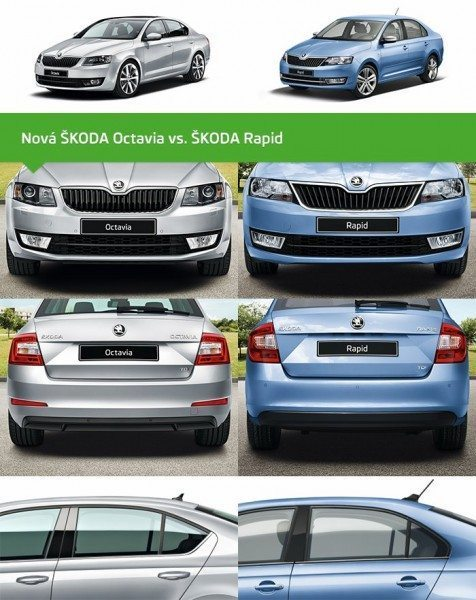 Skoda helps you differentiate between the Rapid and the Octavia