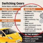 Tata Nano Plus, with 1.0 litre engine, to be launched soon