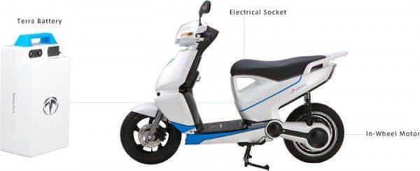 Japanese Electric Vehicle maker Terra Motors set for India debut at Delhi Auto Expo