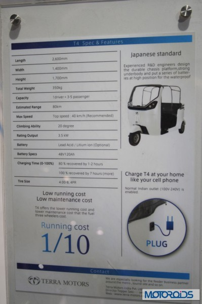 Terra motors specifications (3)