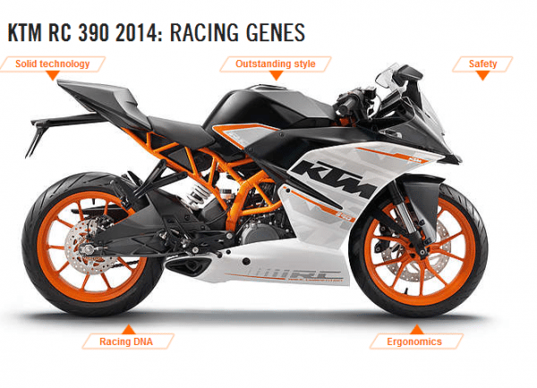 KTM RC 390 2014: 43 hp and 147 kgs; India Launch Soon!