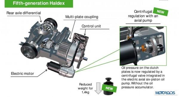 skoda yeti engine diagram skoda wiring diagrams new 2014 skoda yeti engine 600x399